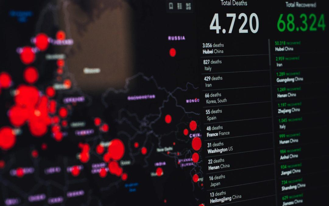 E-commerce v době pandemie